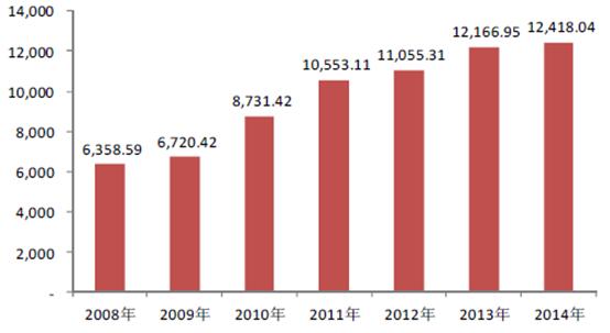 2018年中国电线电缆行业现阶段发展概况及行业发展趋势分析